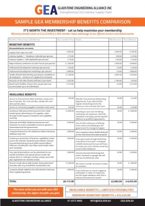 20210824 GEA Membership Benefits Comparison_001